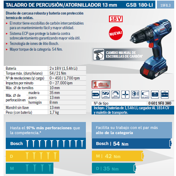 Taladro de Percusion/Atornillador Bosch GSB 180-LI